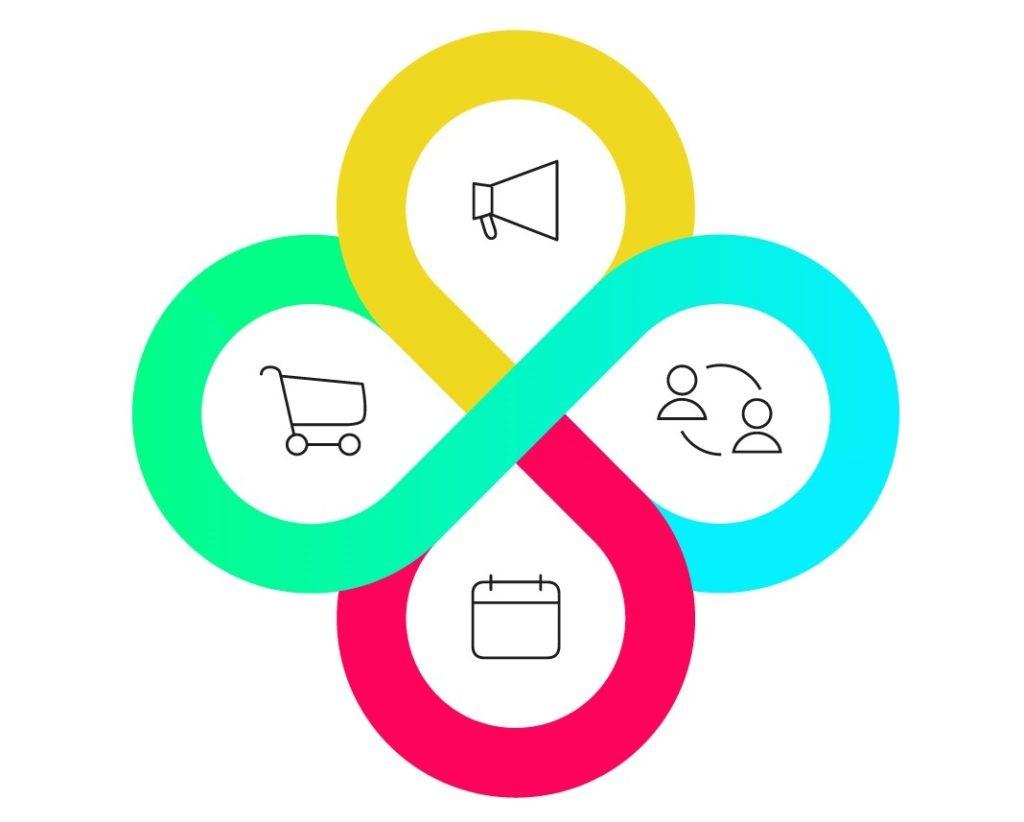 Software für Online-Businesses von bundlebee